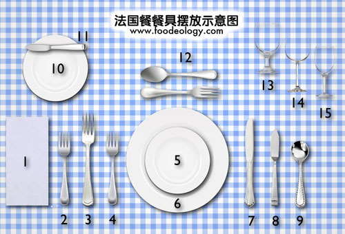 Formal-Table-Setting