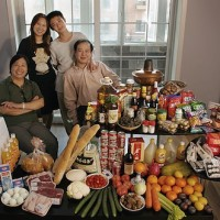 what 25 families eat in one week