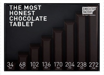 chocolate_bar chart