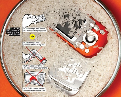 wet-cellphone-in-rice