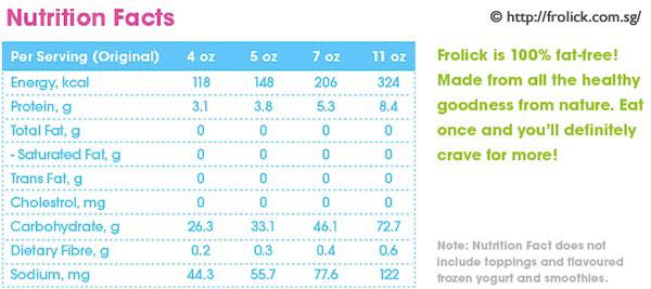 Frolick_Nutrition